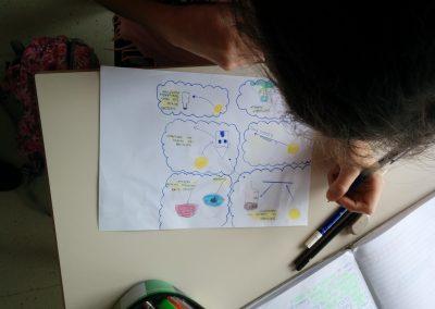 Učenje učenja - za starejše